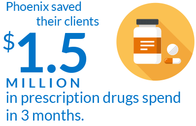 Phoenix saved their clients $1,500,000 in prescription drugs spend in 3 months